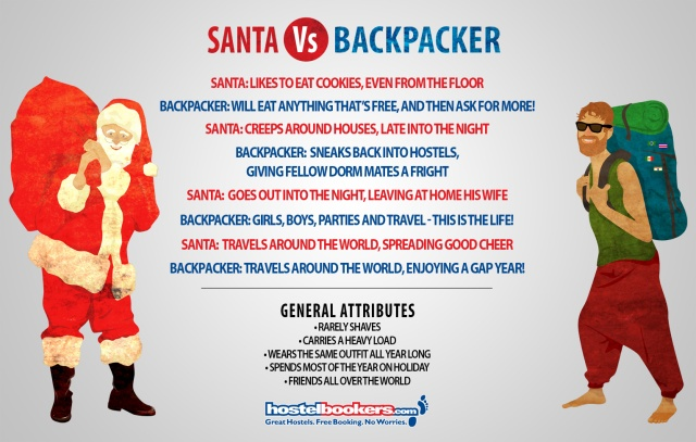 SantavsBackpacker1