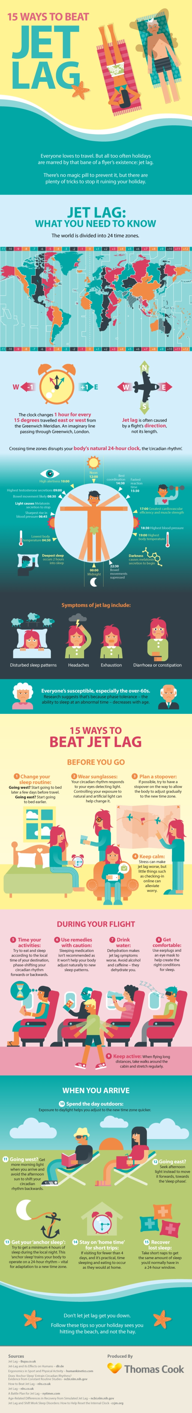 15-ways-to-beat-jet-lag_53c66a07a345c