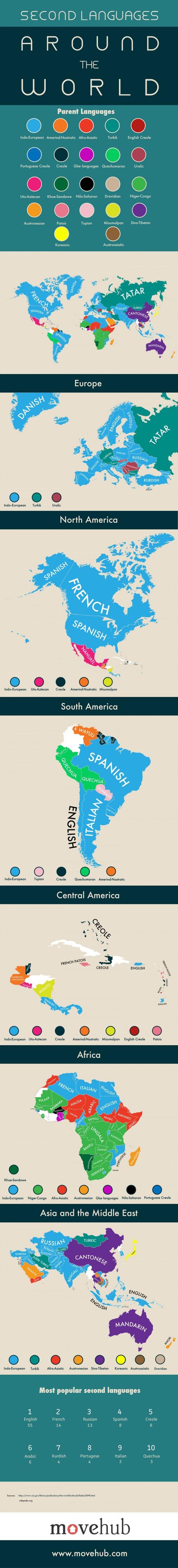 global-second-languages_53e8f48b714d4_w540