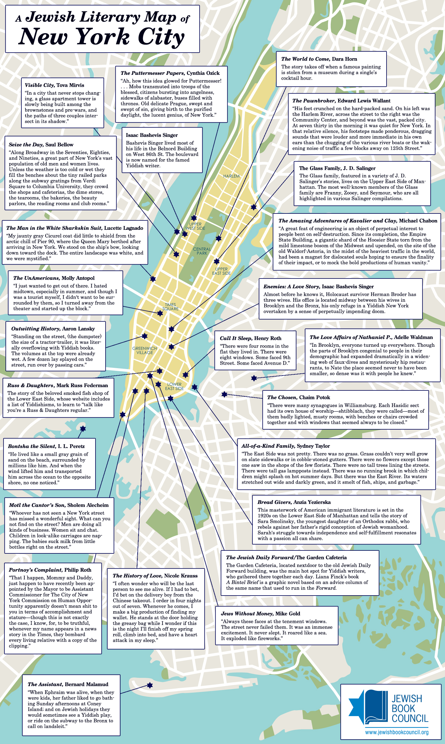 jewish literary map of new york web