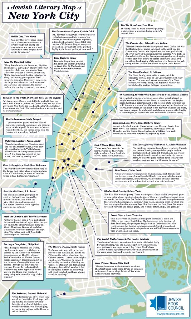jewish-literary-map-of-new-york-web