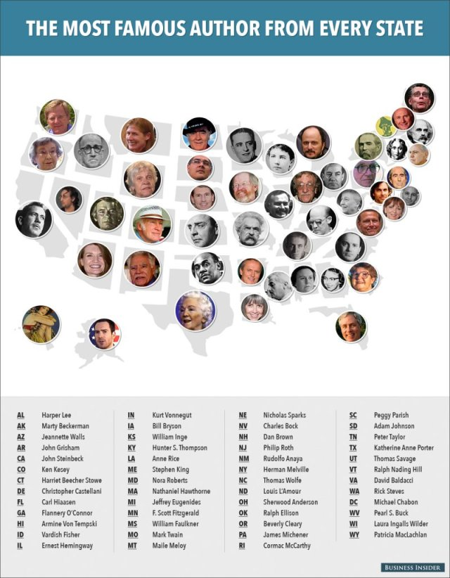 most%20famous%20authors%20from%20every%20state