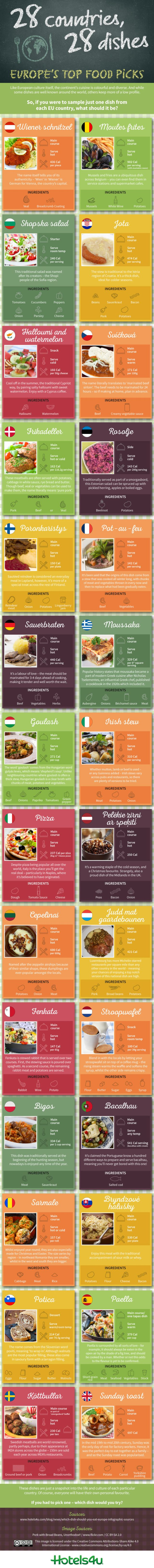 28countries28dishes-final
