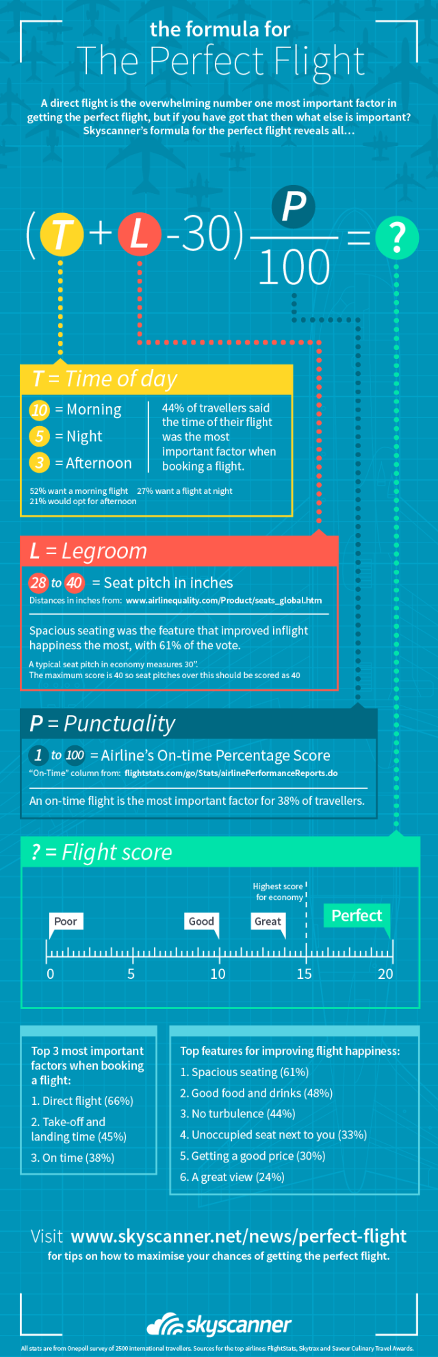 perfect_flight_infographic_-_uk_final