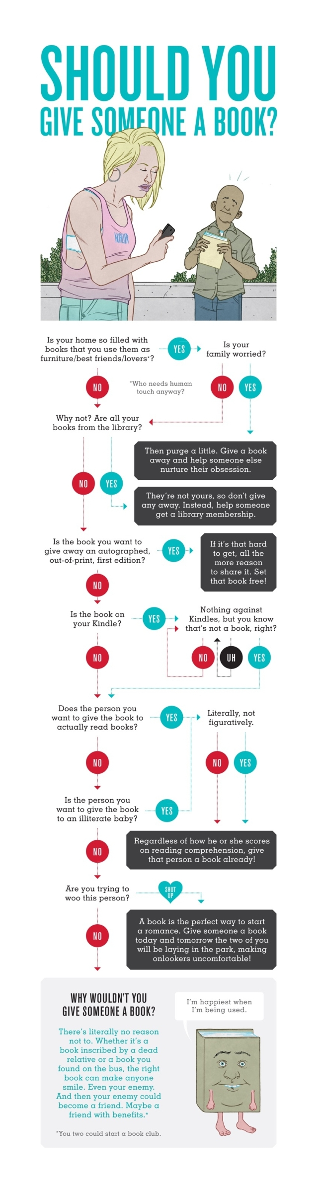 Should-I-give-someone-a-book-infographic