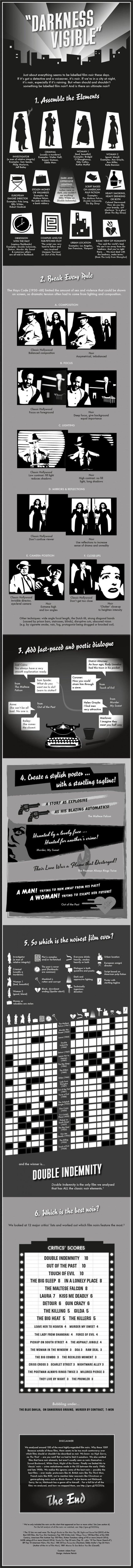 film-noir-infographic-001