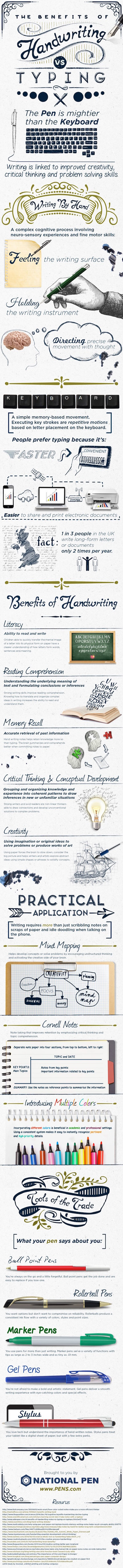 benefits-of-handwriting-vs-typing-infographic