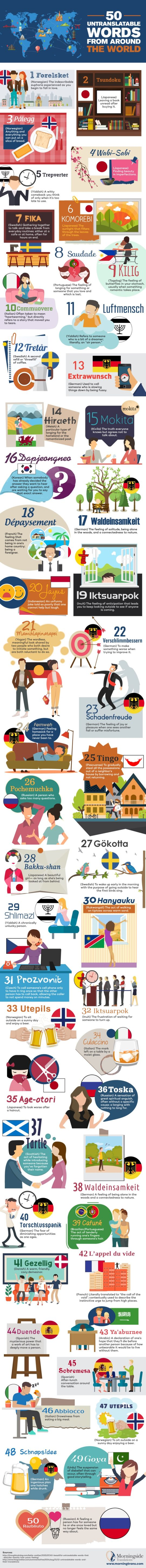 Untranslatable-words-from-around-the-world-full-infographic-540x5791