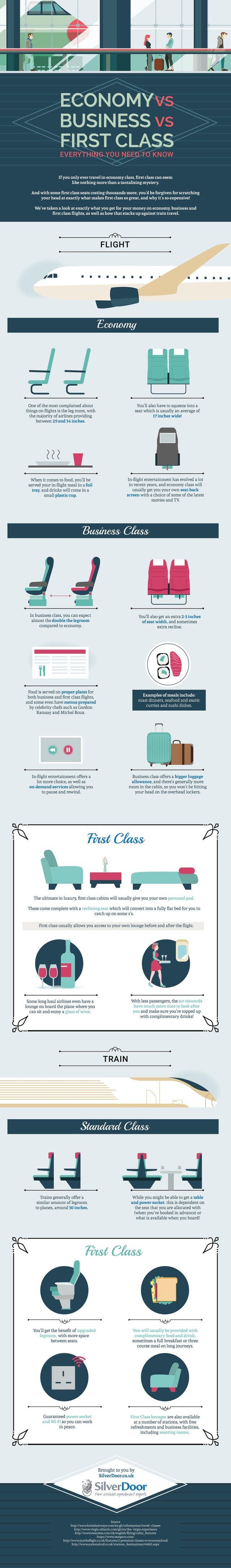 economy-vs-business-vs-first-class