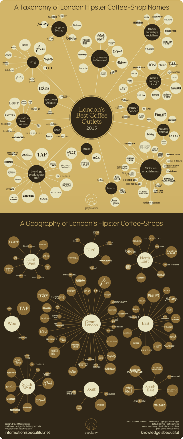 1276-hipster-coffee-shop-names